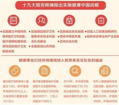 十九大首次提出健康中国战略以应对日益凸显的国民肥胖问题_新闻_腾讯网 - 7.jpg