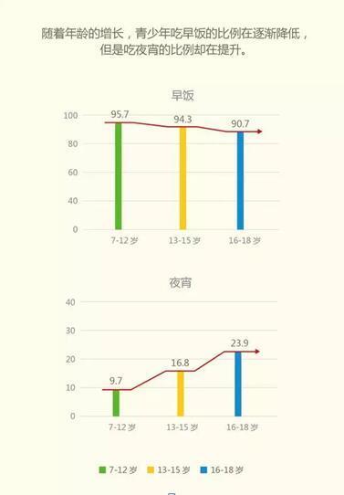 十九大首次提出健康中国战略以应对日益凸显的国民肥胖问题_新闻_腾讯网 - 1.jpg