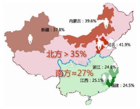 十九大首次提出健康中国战略以应对日益凸显的国民肥胖问题_新闻_腾讯网 - 4.jpg